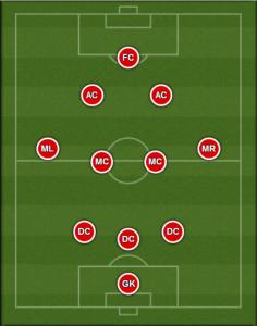 Allt í einu birtist þetta á skjánum...Arsenal á Anfield.