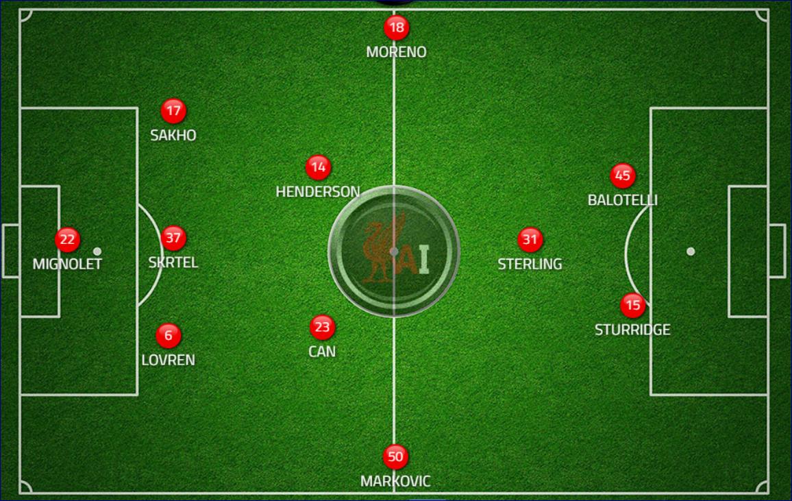 21.02.15 - liðið gegn Southamton