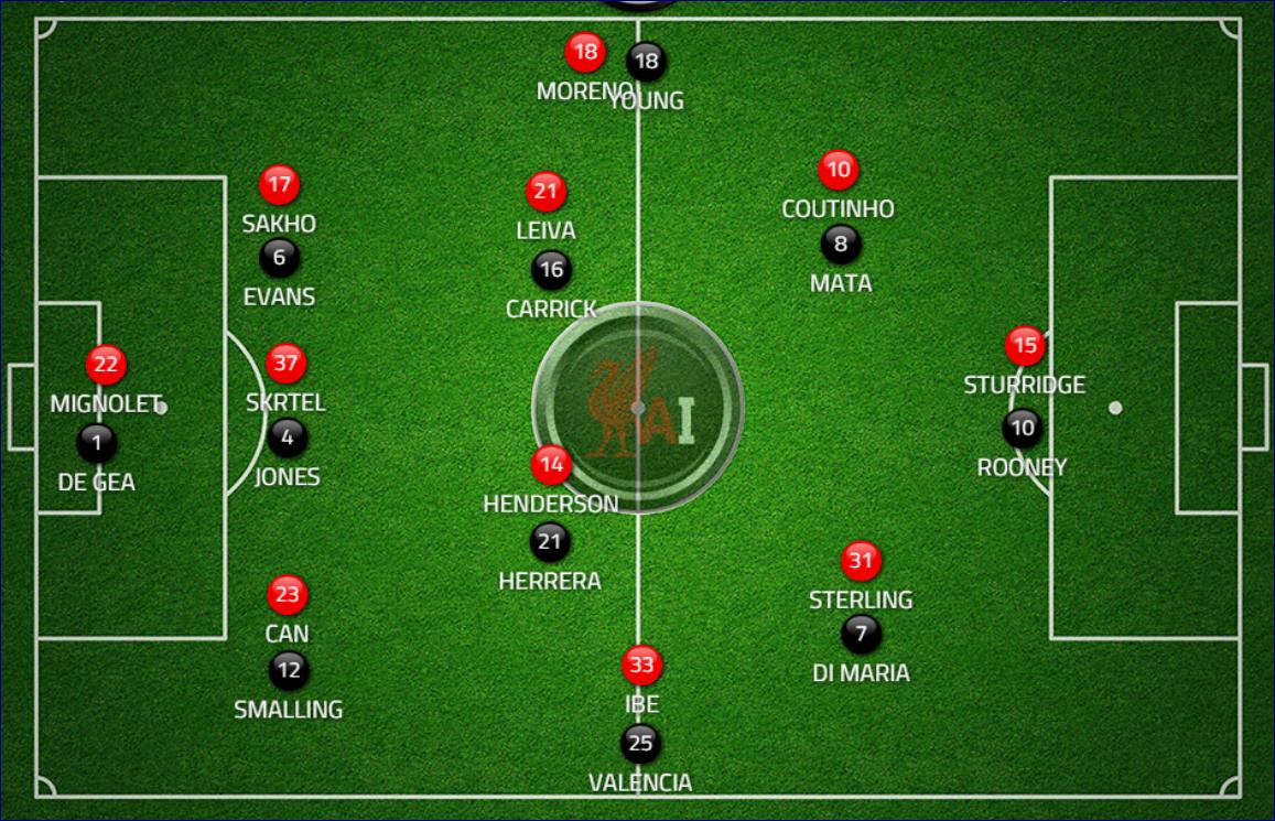 LFC - MUFC